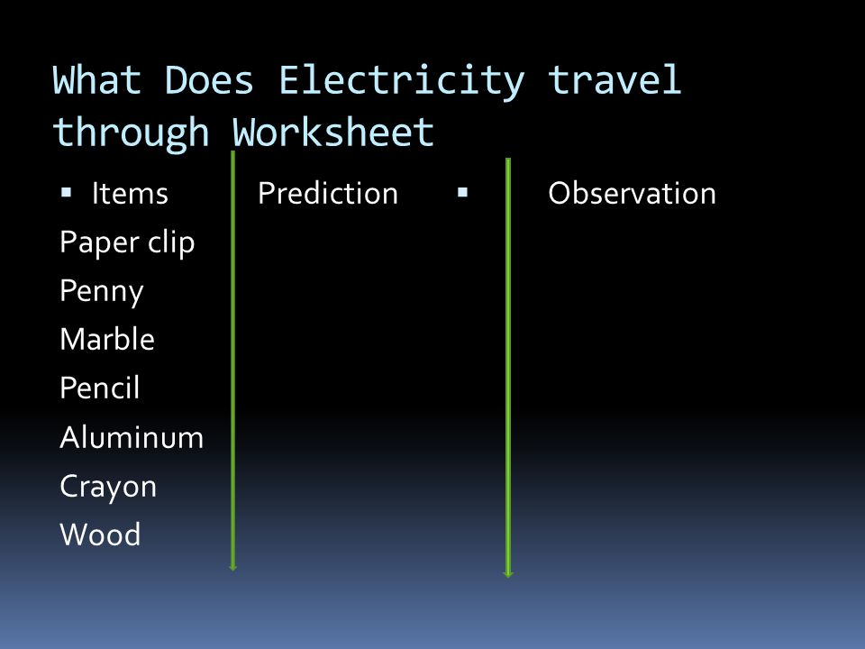 What Does Electricity travel through Worksheet  Items Prediction Paper clip Penny Marble Pencil Aluminum Crayon Wood  Observation