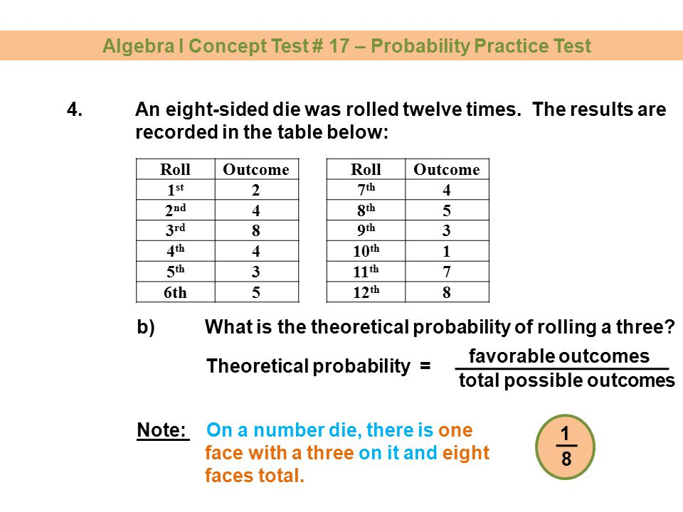 b)What is the theoretical probability of rolling a three.