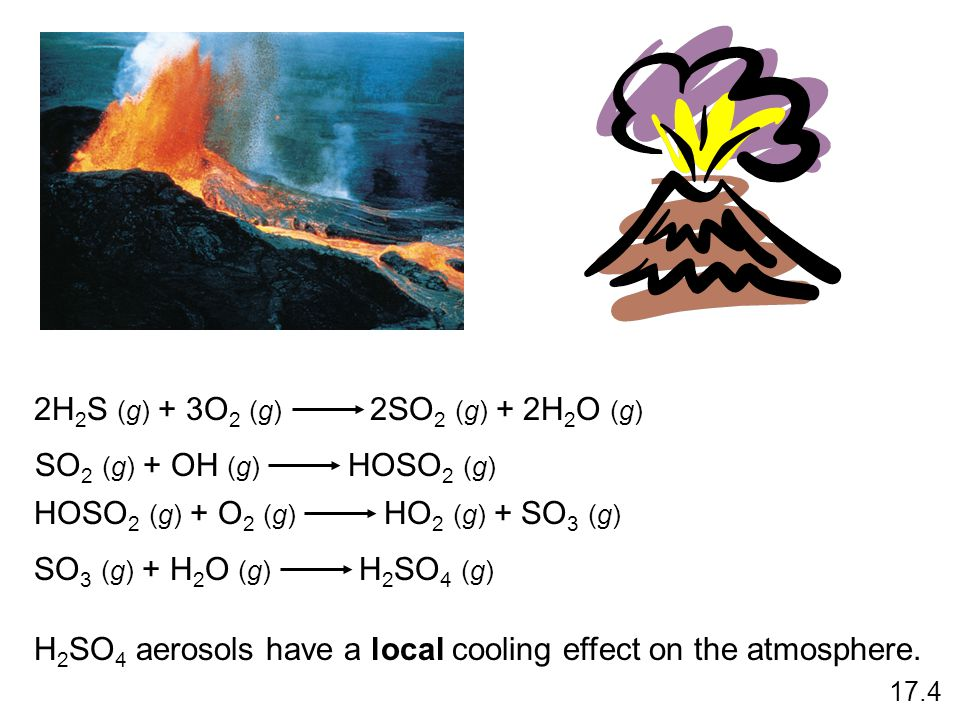 2H 2 S (g) + 3O 2 (g) 2SO 2 (g) + 2H 2 O (g) SO 2 (g) + OH (g) HOSO 2 (g) SO 3 (g) + H 2 O (g) H 2 SO 4 (g) H 2 SO 4 aerosols have a local cooling effect on the atmosphere.