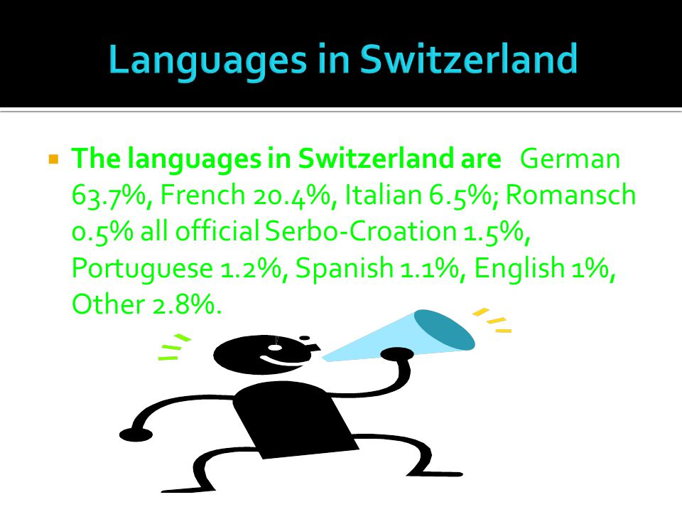  The languages in Switzerland are German 63.7%, French 20.4%, Italian 6.5%; Romansch 0.5% all official Serbo-Croation 1.5%, Portuguese 1.2%, Spanish 1.1%, English 1%, Other 2.8%.