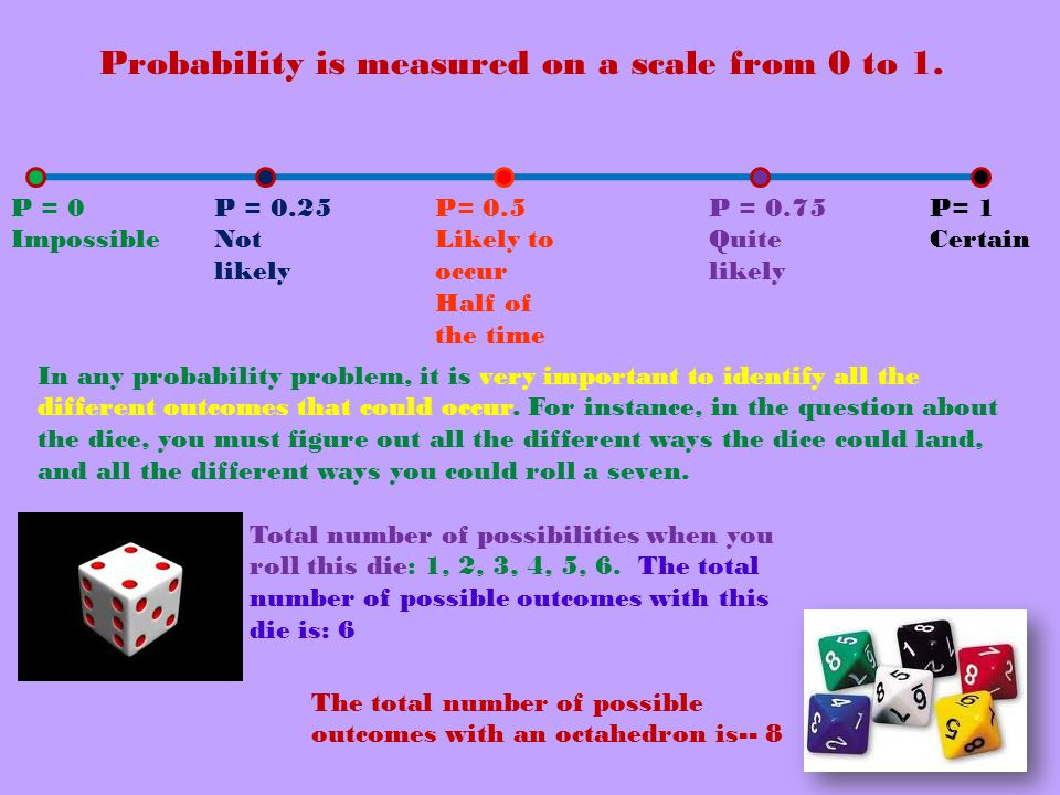 Probability is measured on a scale from 0 to 1. P = 0 Impossible P = 0.25 Not likely P= 0.5 Likely to occur Half of the time P = 0.75 Quite likely P=