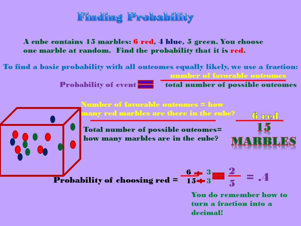 A cube contains 15 marbles: 6 red, 4 blue, 5 green. You choose one marble at random. Find the probability that it is red. To find a basic probability