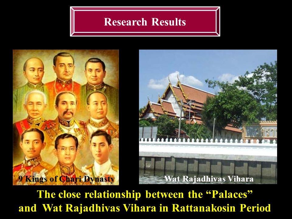 Research Results The close relationship between the Palaces and Wat Rajadhivas Vihara in Rattanakosin Period 9 Kings of Chari Dynasty Wat Rajadhivas Vihara