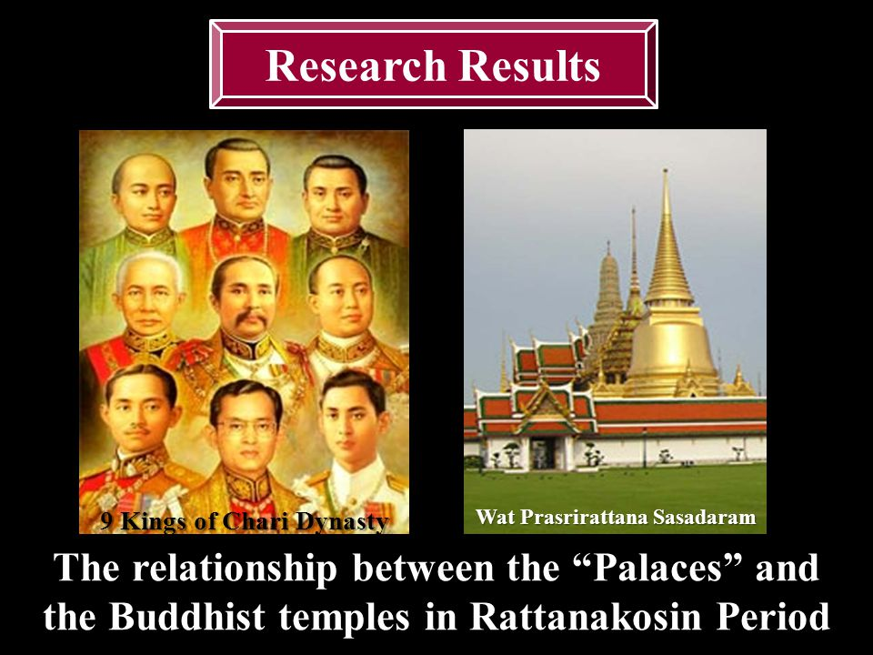 Research Results The relationship between the Palaces and the Buddhist temples in Rattanakosin Period Wat Prasrirattana Sasadaram 9 Kings of Chari Dynasty