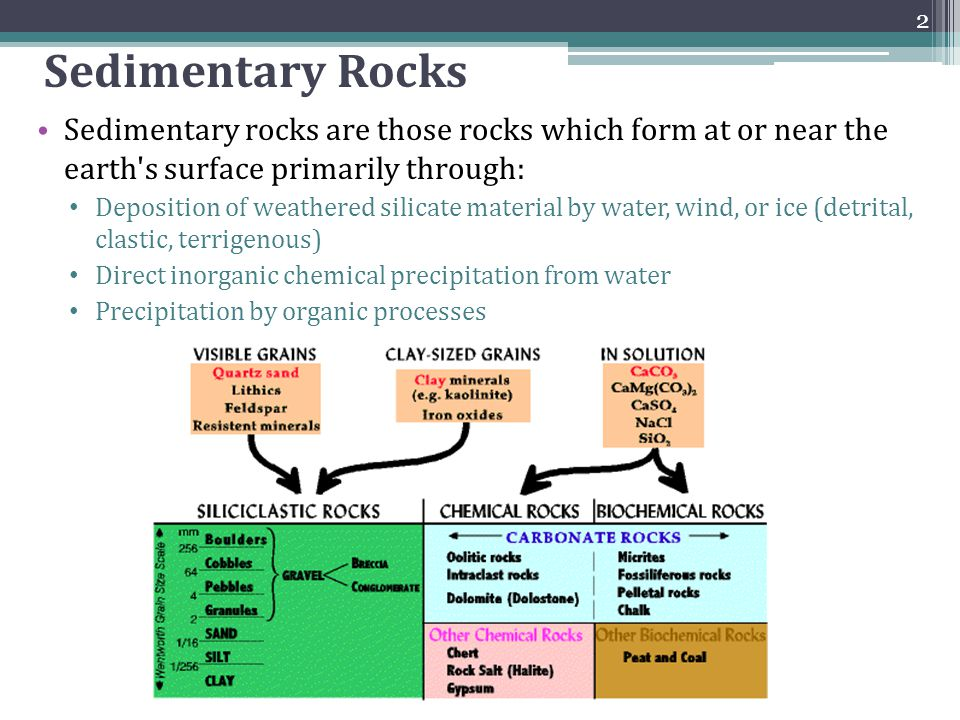 Sedimentary Rocks Three end-member types: 3 T=Terrigenous Residual and secondary weathering products (siliciclastic) Allogenic (extra-basinal) origin A= Allochemical Chemical or biochemical particles, shell fragments Authigenic (form within basin) but locally reworked O= Orthochemical Primary chemical precipitation from dissolved ions Authigenic (form within basin of deposition), no reworking IO= Impure orthochemical IA= Impure allochemical