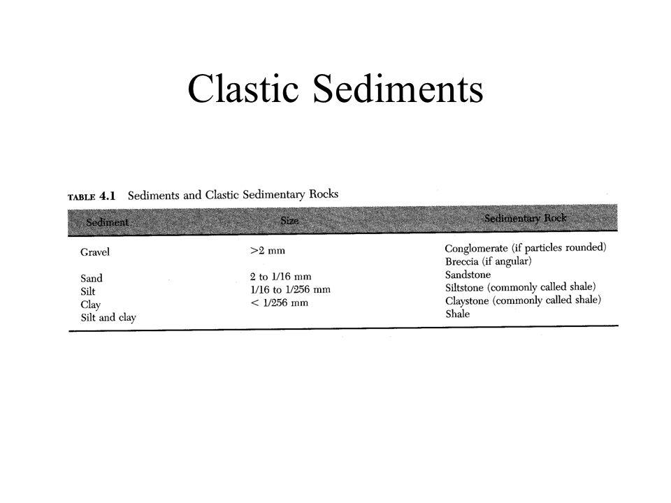 Clastic Sediments