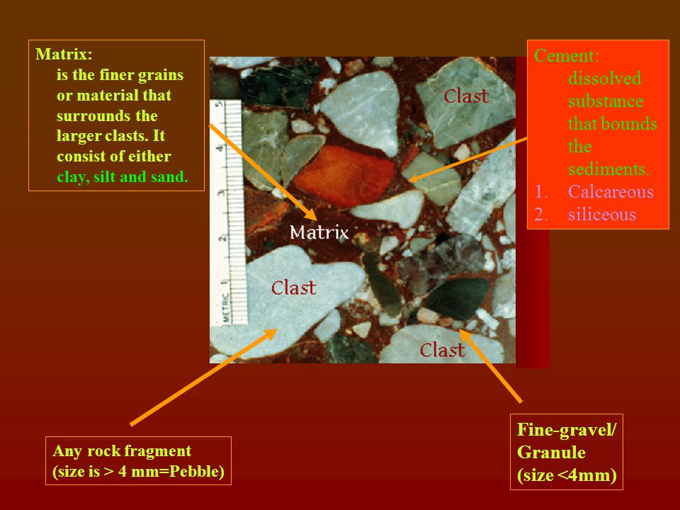 Clastic rocks mainly comprise broken fragment of older rock – they are also know as Terrigenous rocks