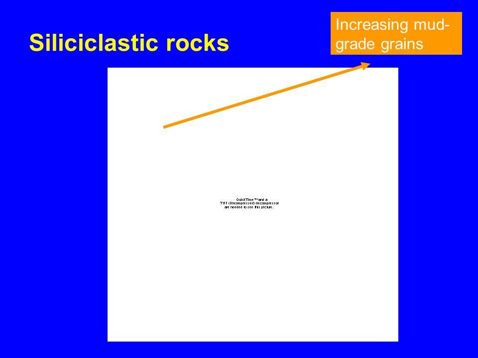 Siliciclastic rocks Increasing mud- grade grains