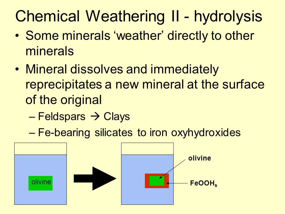 Chemical Weathering II - hydrolysis Some minerals 'weather' directly to other minerals Mineral dissolves and immediately reprecipitates a new mineral