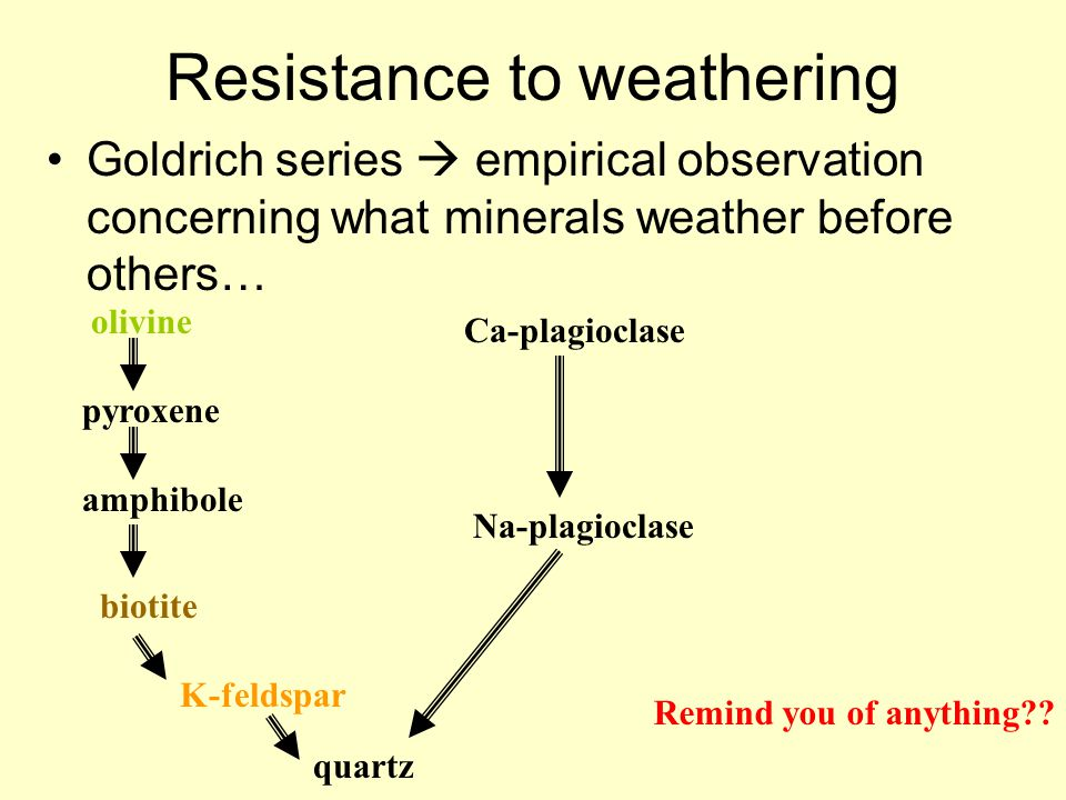 Resistance to weathering Goldrich series  empirical observation concerning what minerals weather before others… olivine amphibole pyroxene biotite K-