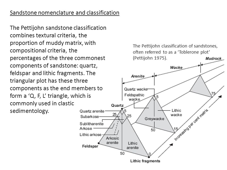 The Pettijohn sandstone classification combines textural criteria, the proportion of muddy matrix, with compositional criteria, the percentages of the three commonest components of sandstone: quartz, feldspar and lithic fragments.