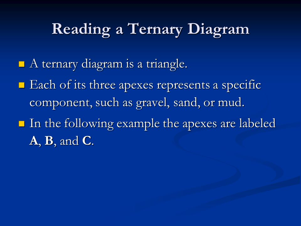 Reading a Ternary Diagram A ternary diagram is a triangle.