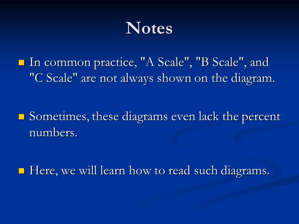 Notes In common practice, A Scale , B Scale , and C Scale are not always shown on the diagram.