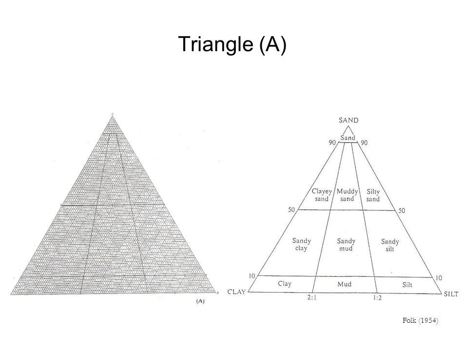 Triangle (A) Folk (1954)