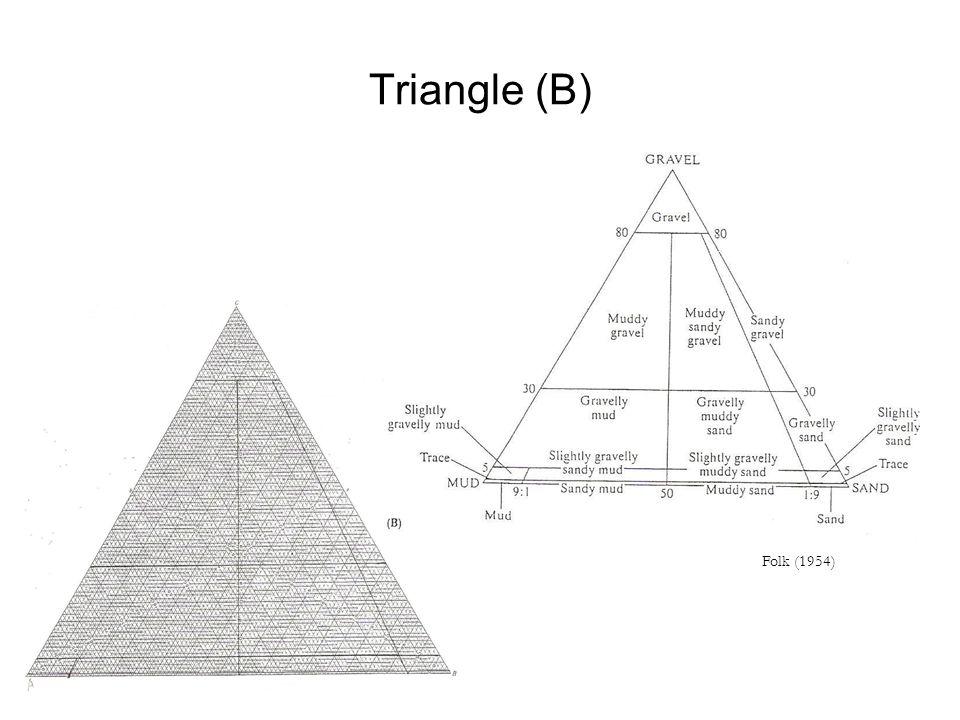 Triangle (B) Folk (1954)