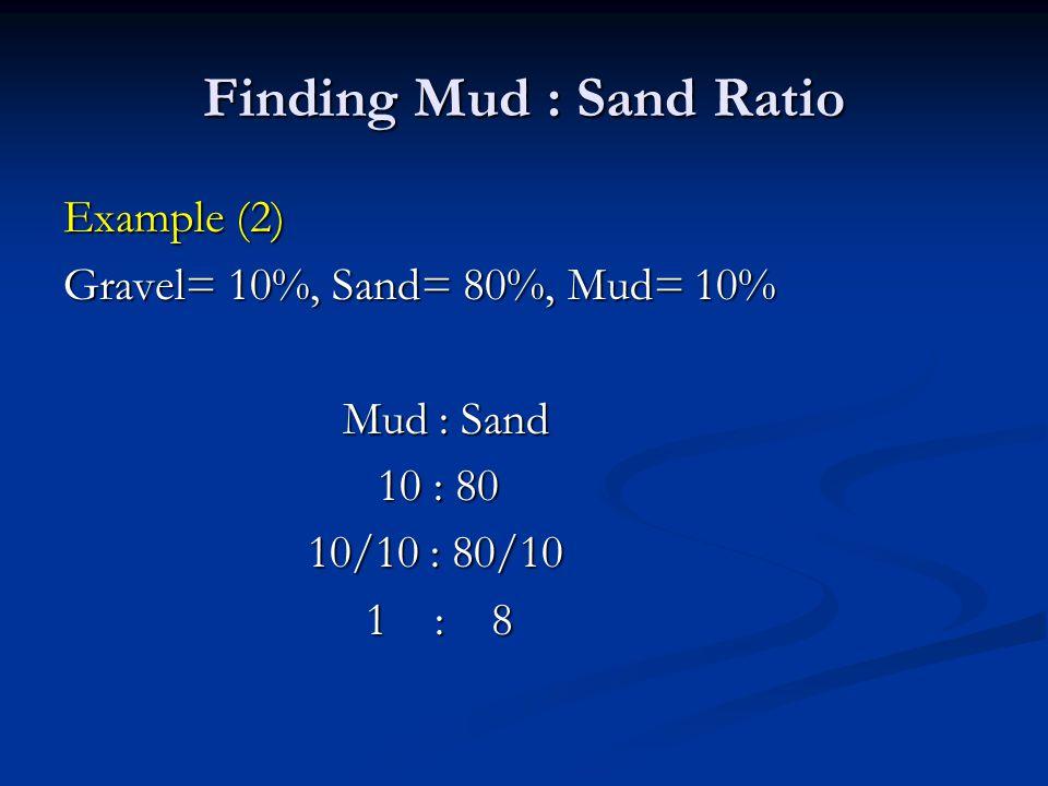 Finding Mud : Sand Ratio Example (2) Gravel= 10%, Sand= 80%, Mud= 10% Mud : Sand Mud : Sand 10 : 80 10 : 80 10/10 : 80/10 10/10 : 80/10 1 : 8 1 : 8