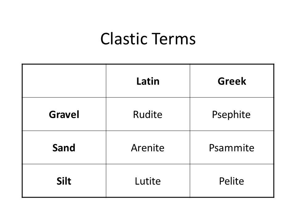 Clastic Terms LatinGreek GravelRuditePsephite SandArenitePsammite SiltLutitePelite