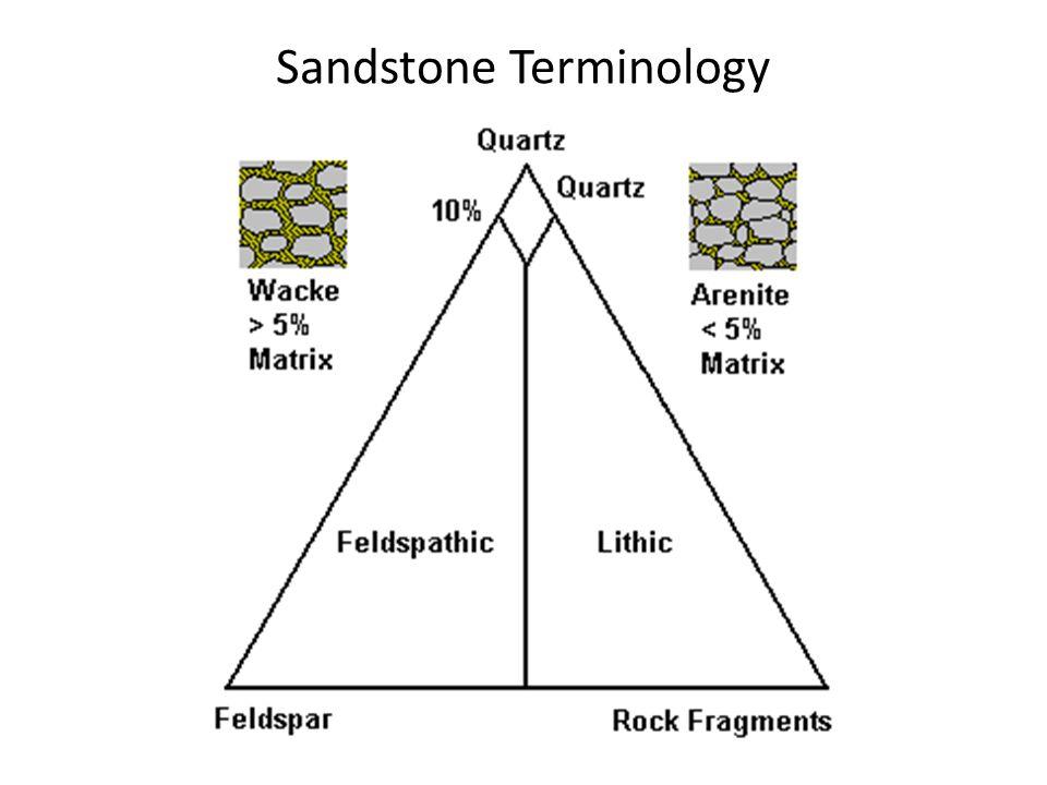Sandstone Terminology