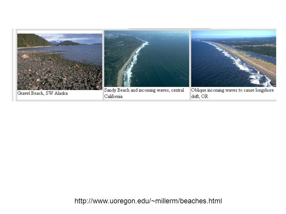 http://www.uoregon.edu/~millerm/beaches.html