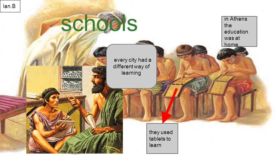 schools they used tablets to learn in Athens the education was at home every city had a different way of learning Ian.B
