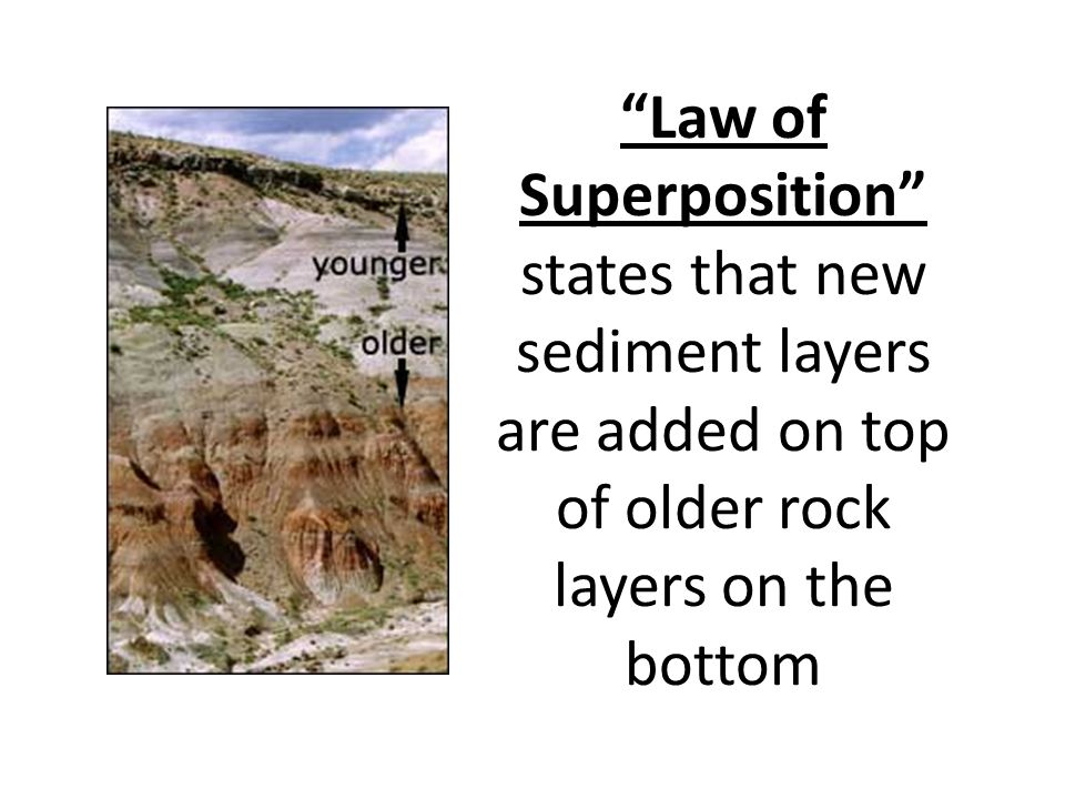 """""""Law of Superposition"""" states that new sediment layers are added on top of older rock layers on the bottom"""