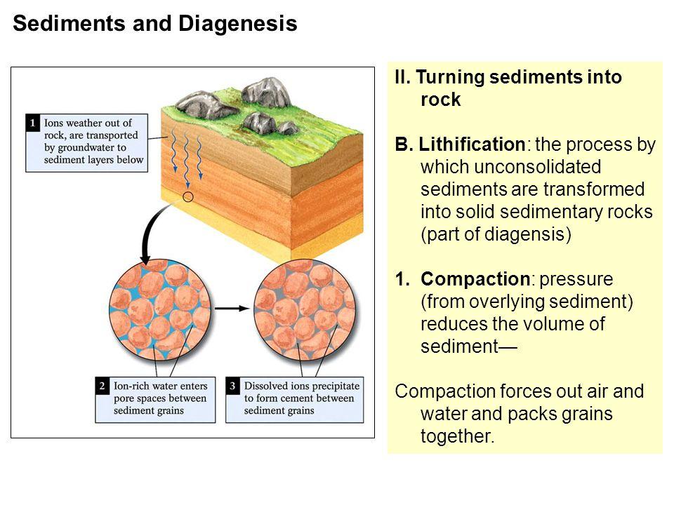 II. Turning sediments into rock B.