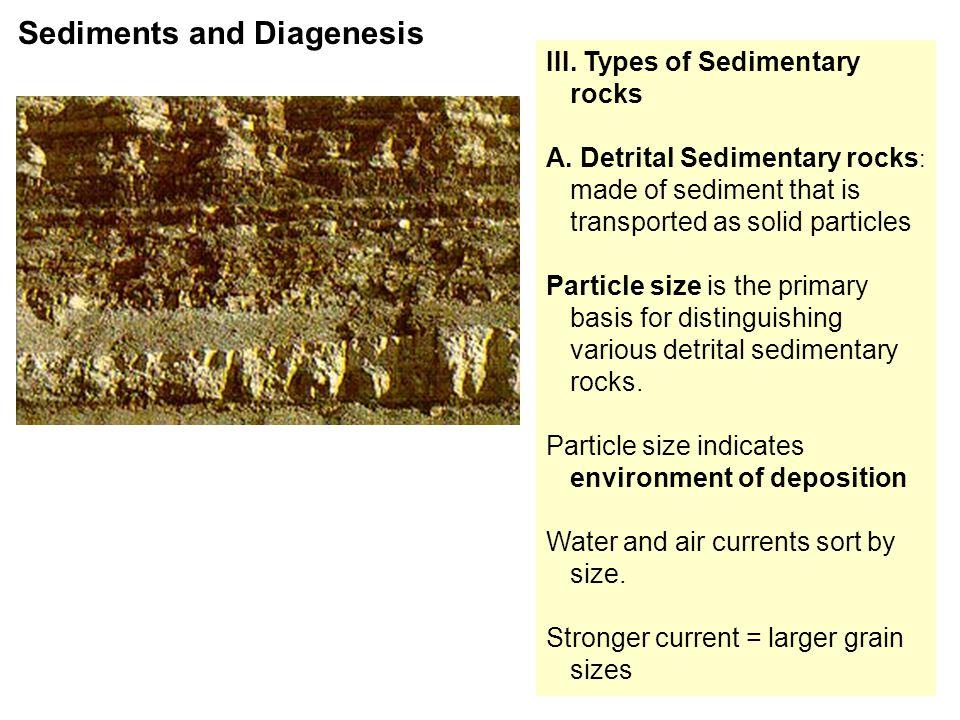 III. Types of Sedimentary rocks A.