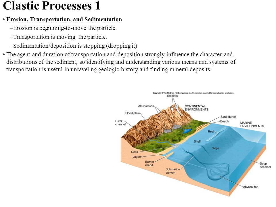 Clastic Processes 1 Erosion, Transportation, and Sedimentation –Erosion is beginning-to-move the particle.