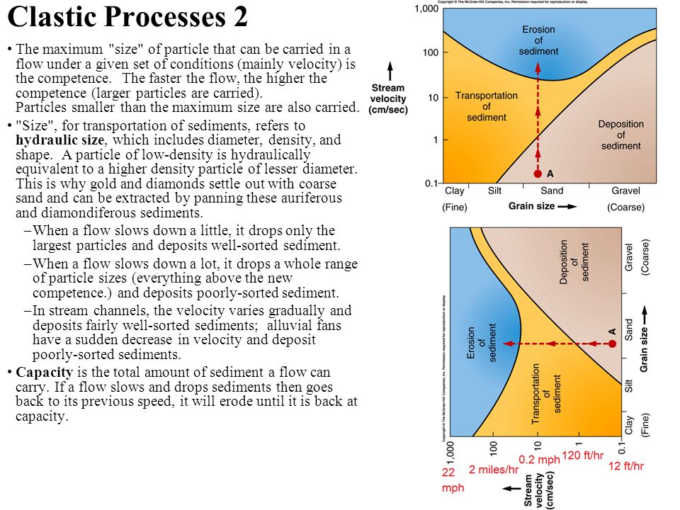 Clastic Processes 2 The maximum size of particle that can be carried in a flow under a given set of conditions (mainly velocity) is the competence.