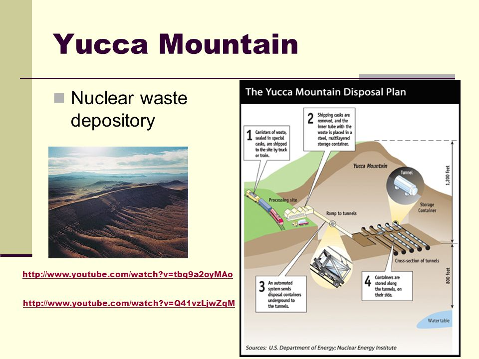 Yucca Mountain Nuclear waste depository http://www.youtube.com/watch v=tbq9a2oyMAo http://www.youtube.com/watch v=Q41vzLjwZqM