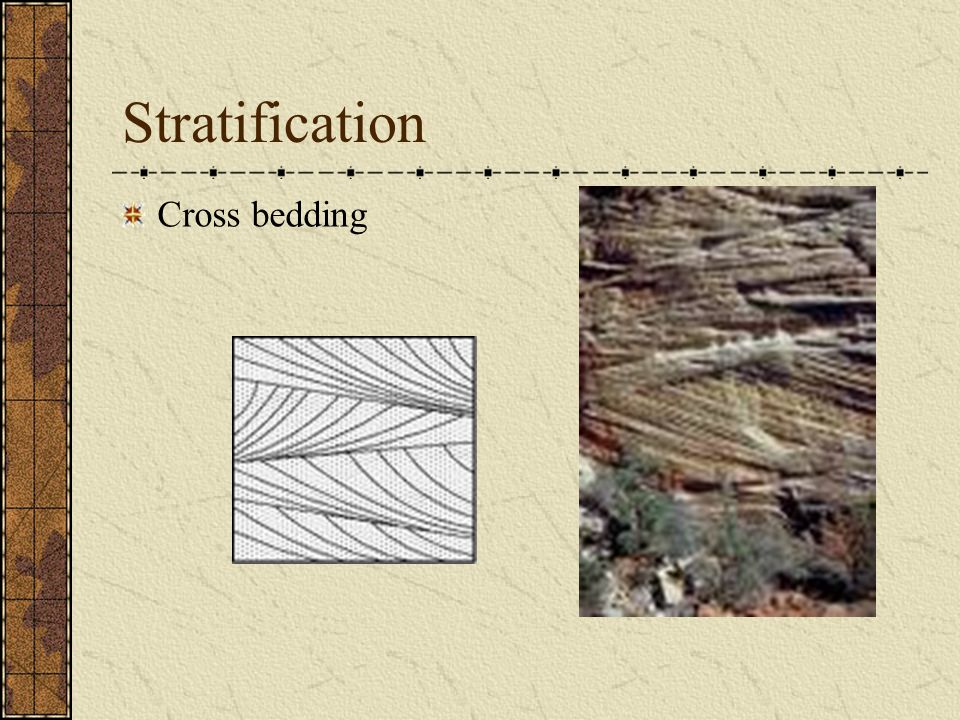 Stratification Cross bedding