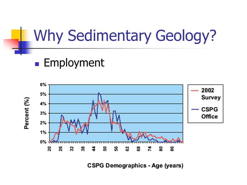 Why Sedimentary Geology? Employment