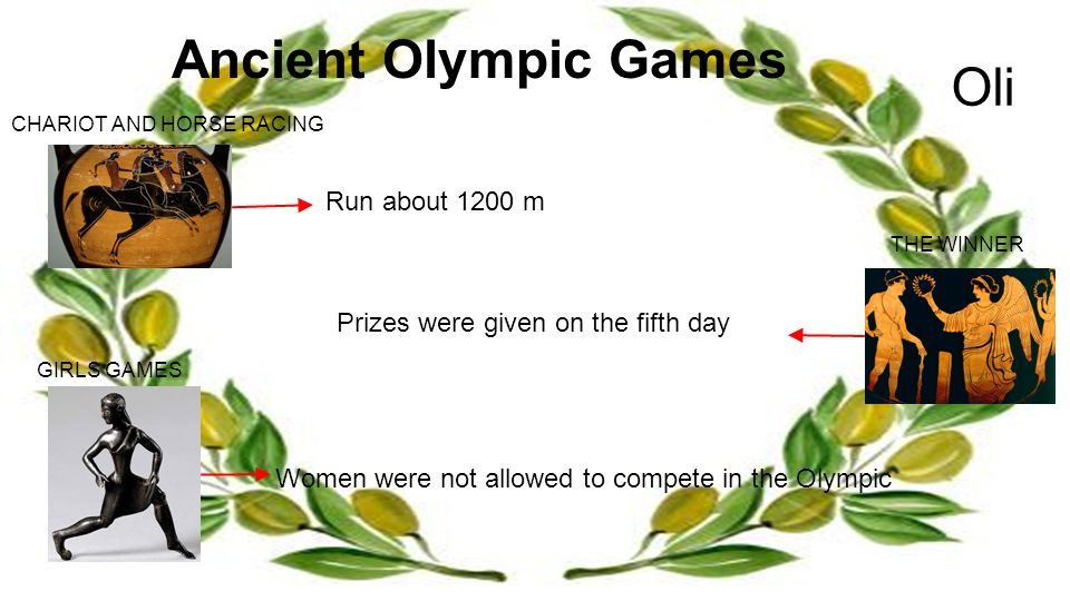 Ancient Olympic Games THE WINNER CHARIOT AND HORSE RACING GIRLS GAMES Run about 1200 m Women were not allowed to compete in the Olympic Prizes were given on the fifth day Oli