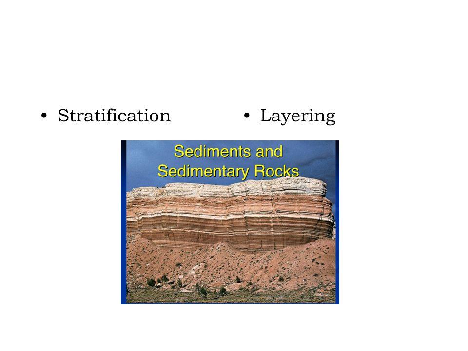 StratificationLayering