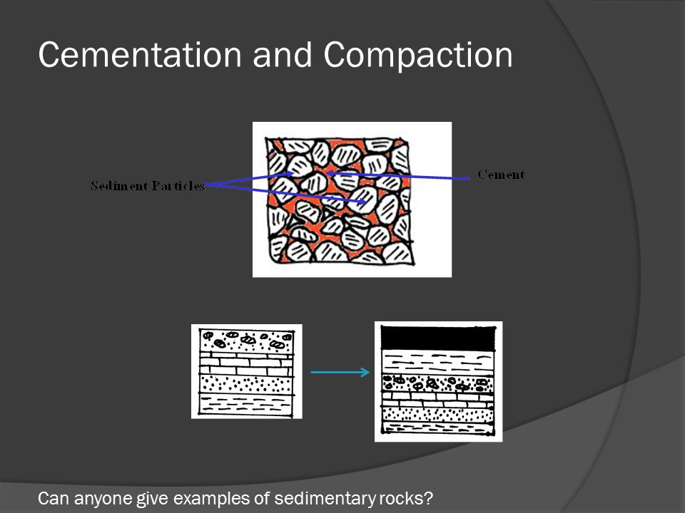 Cementation and Compaction Can anyone give examples of sedimentary rocks