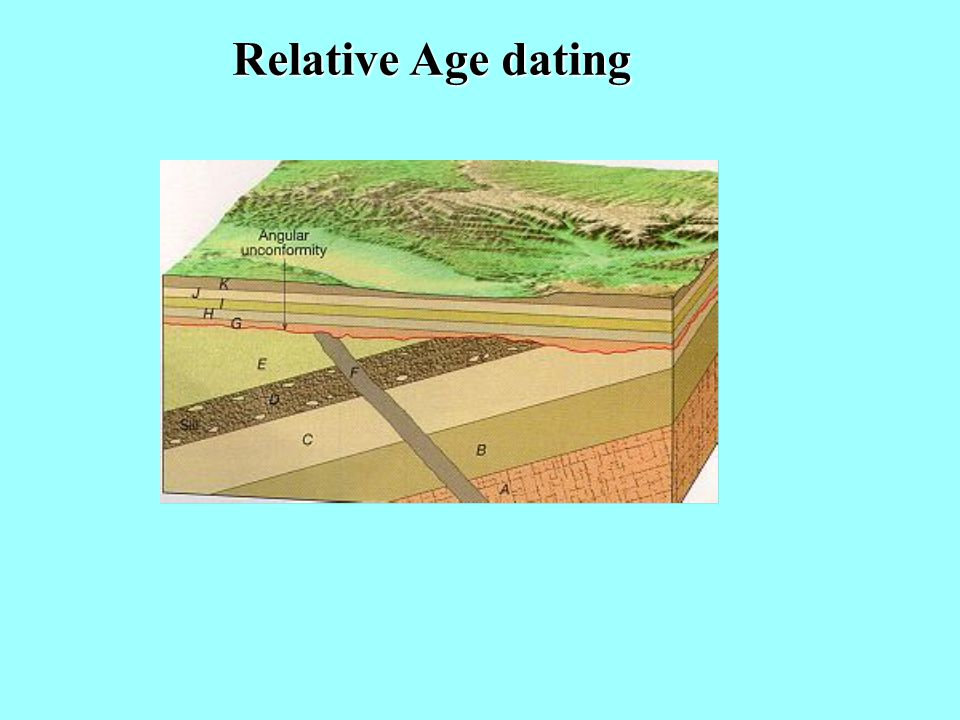 SED-MET ROCKS-AGE Age determination (geologic age) important concepts used relative age concepts crosscutting and intrusive nature of igneous rocks law of superposition pertaining to sedimentary rocks absolute age dating determination of amounts of radioactive parent and stable daughter