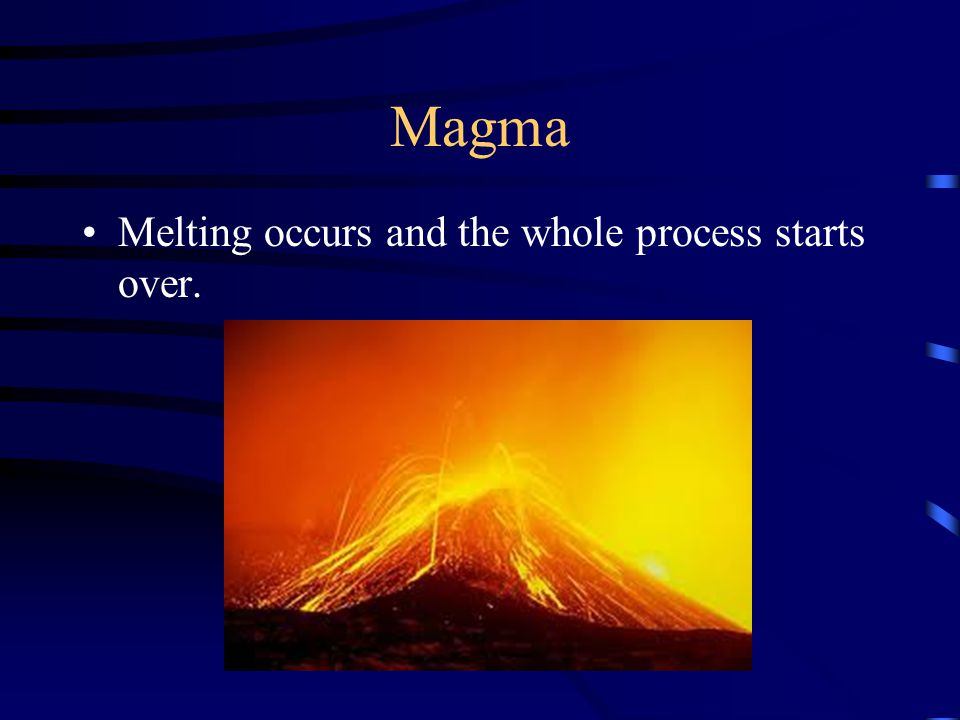 Magma Melting occurs and the whole process starts over.