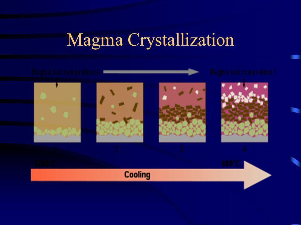 Magma Crystallization