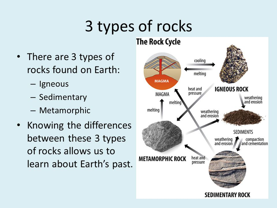 There are 3 types of rocks found on Earth: – Igneous – Sedimentary – Metamorphic Knowing the differences between these 3 types of rocks allows us to l