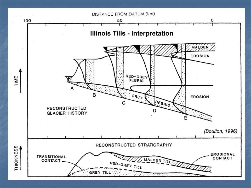 Till Sequence example: Illinois