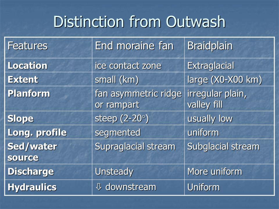 Distinction from Outwash Features End moraine fan Braidplain Location ice contact zone Extraglacial Extent small (km) large (X0-X00 km) Planform fan a
