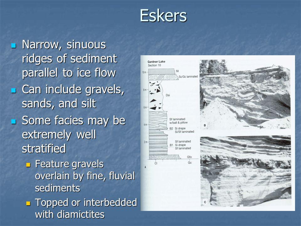 Eskers Narrow, sinuous ridges of sediment parallel to ice flow Narrow, sinuous ridges of sediment parallel to ice flow Can include gravels, sands, and