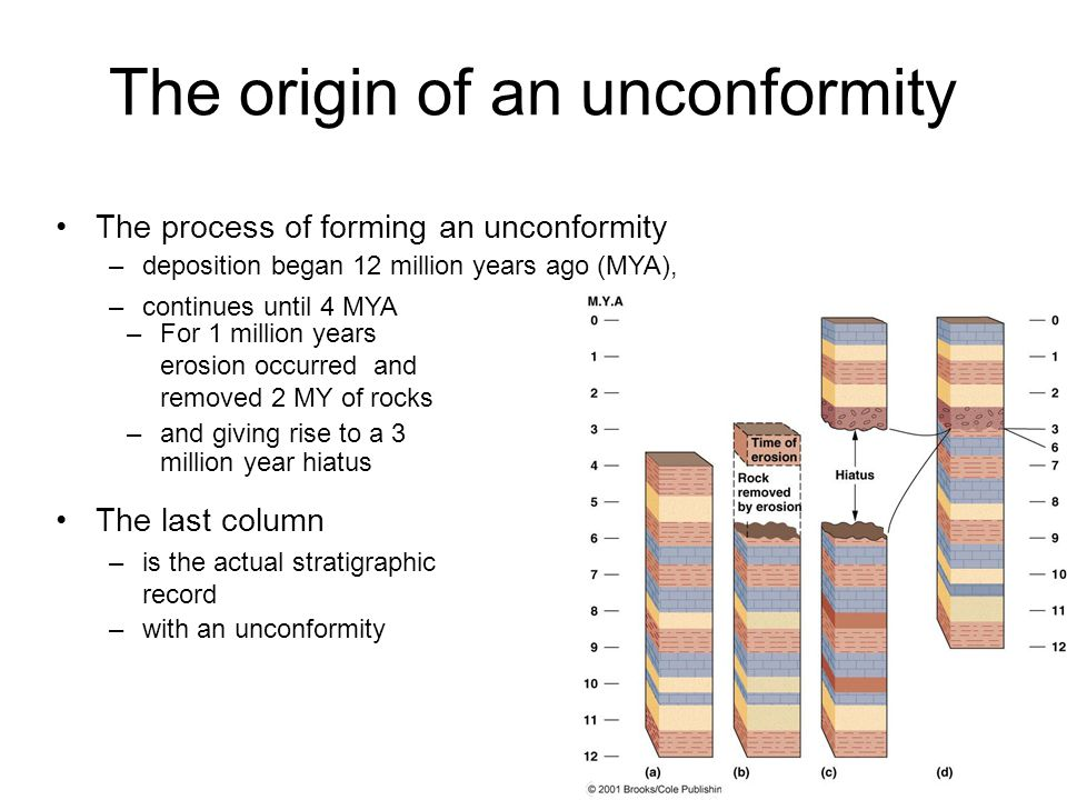 –For 1 million years erosion occurred and removed 2 MY of rocks –and giving rise to a 3 million year hiatus The origin of an unconformity The process