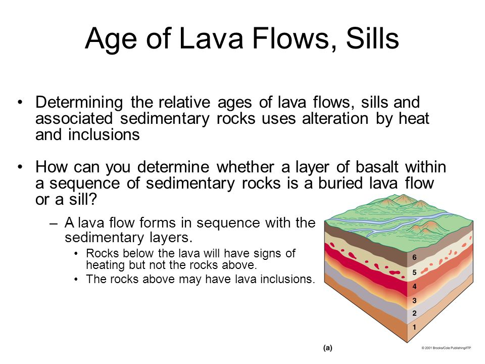–A sill will heat the rocks above and below.