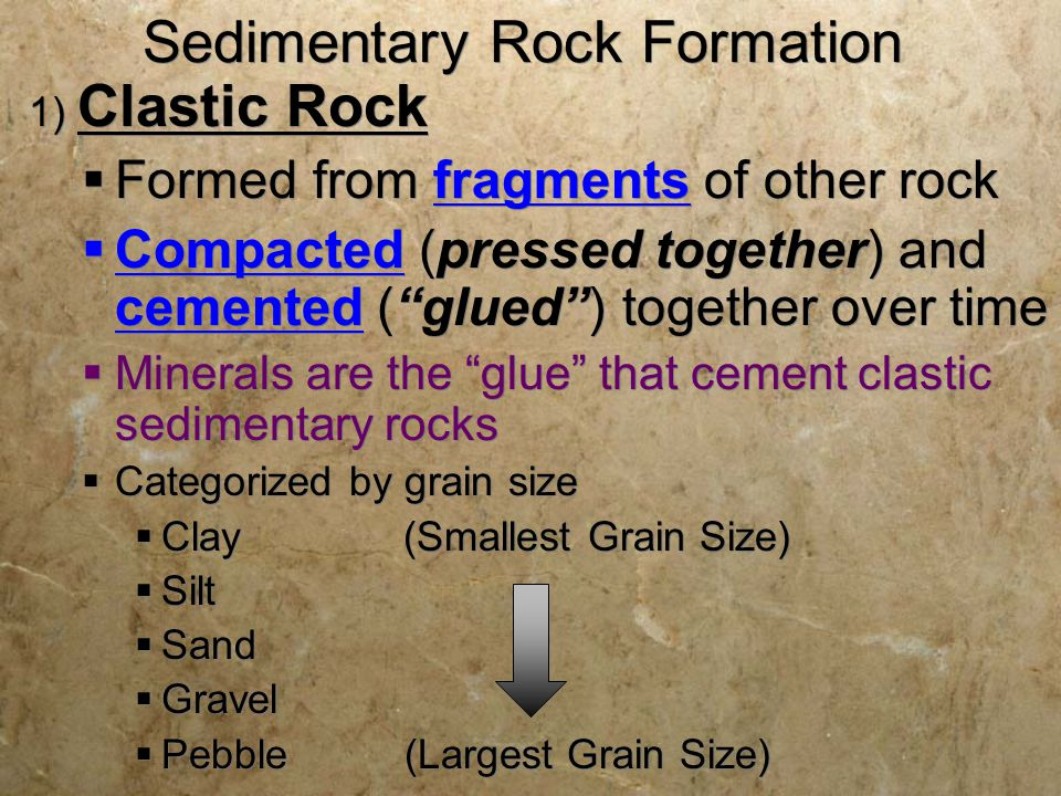 Sedimentary Rock Formation 1) Clastic Rock  Formed from fragments of other rock  Compacted (pressed together) and cemented ( glued ) together over time  Minerals are the glue that cement clastic sedimentary rocks  Categorized by grain size  Clay (Smallest Grain Size)  Silt  Sand  Gravel  Pebble (Largest Grain Size) 1) Clastic Rock  Formed from fragments of other rock  Compacted (pressed together) and cemented ( glued ) together over time  Minerals are the glue that cement clastic sedimentary rocks  Categorized by grain size  Clay (Smallest Grain Size)  Silt  Sand  Gravel  Pebble (Largest Grain Size)