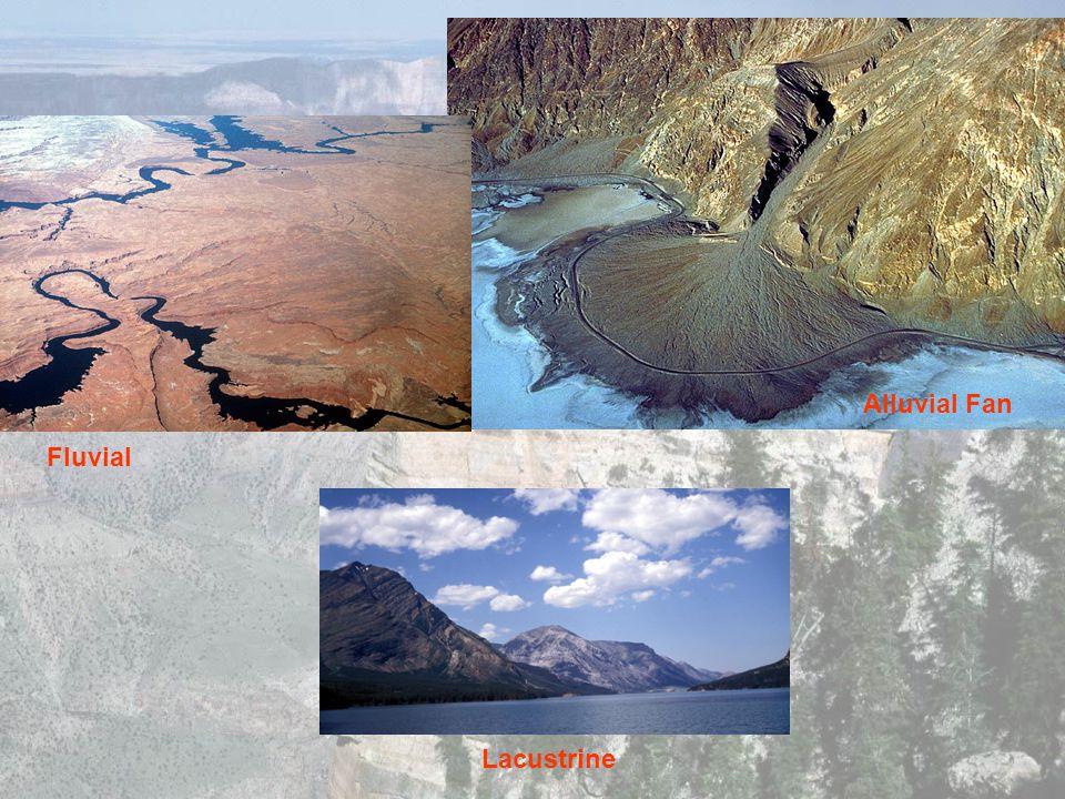 Fluvial Lacustrine Alluvial Fan