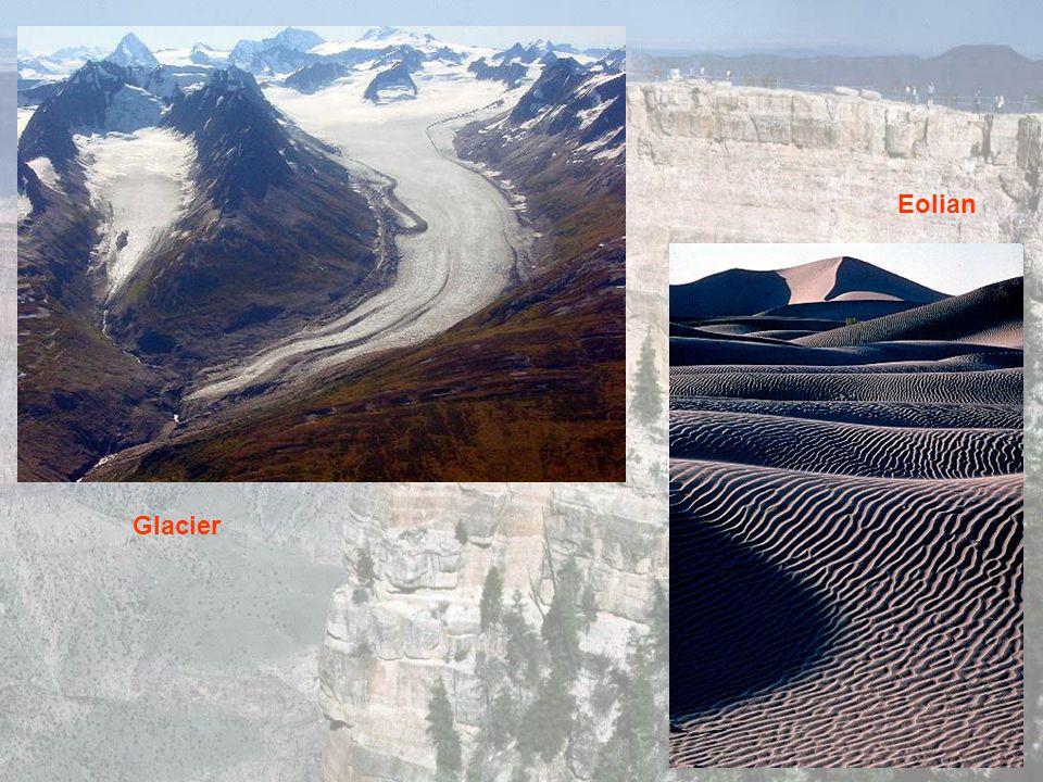 Glacier Eolian