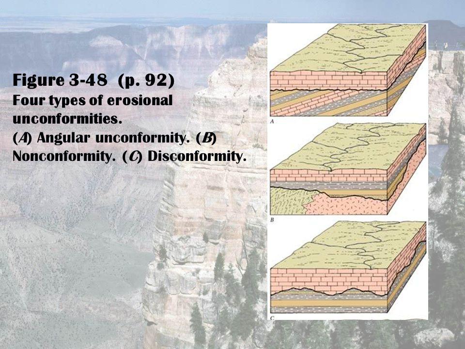 Figure 3-48 (p. 92) Four types of erosional unconformities. (A) Angular unconformity. (B) Nonconformity. (C) Disconformity.