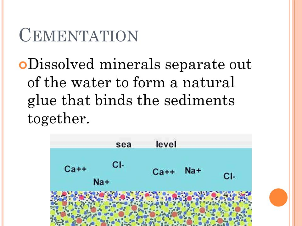 C EMENTATION Dissolved minerals separate out of the water to form a natural glue that binds the sediments together.