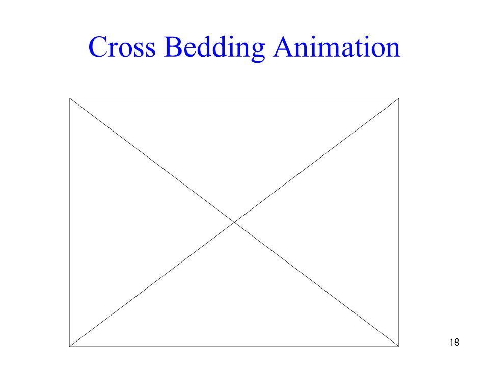 Cross Bedding Animation 18